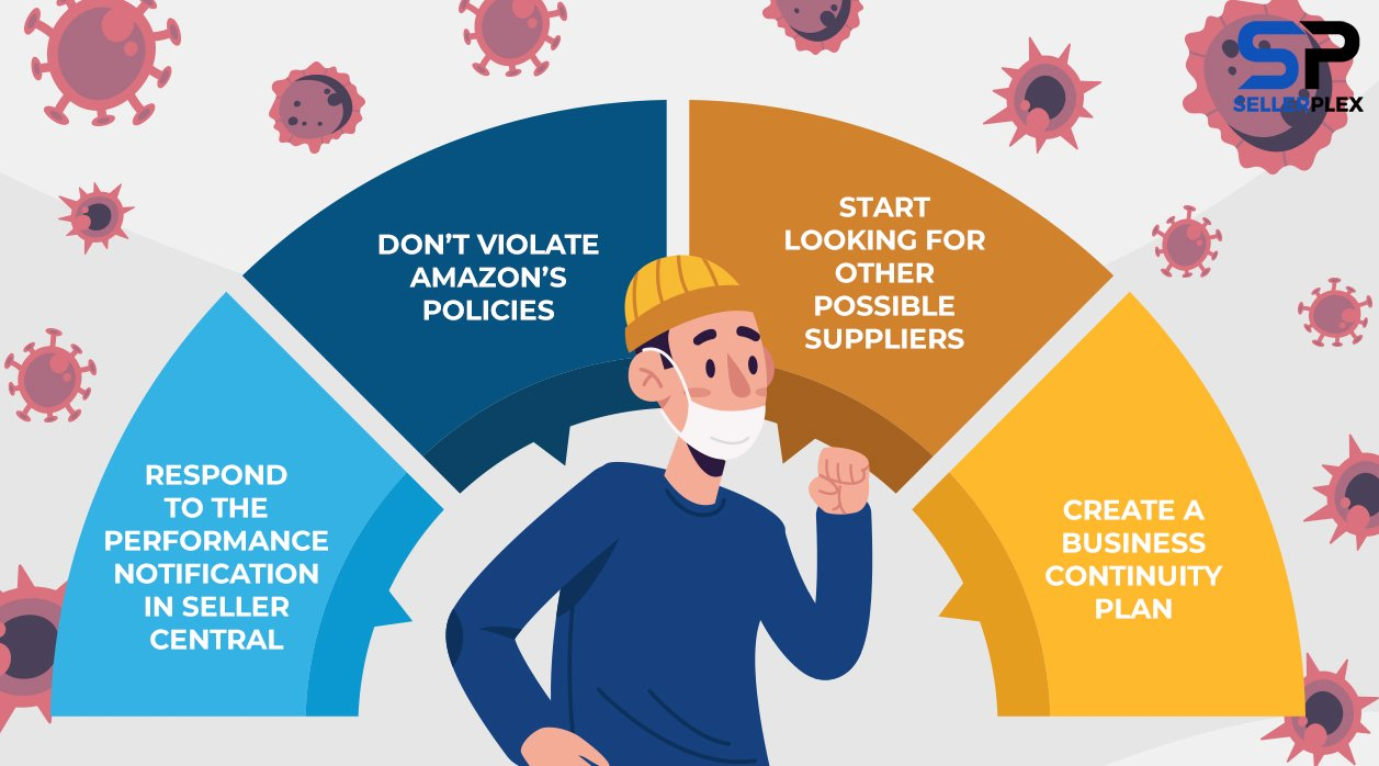4 Things You Should Do If The Corona Virus Is Affecting Your FBA Performance Metrics infographics 1