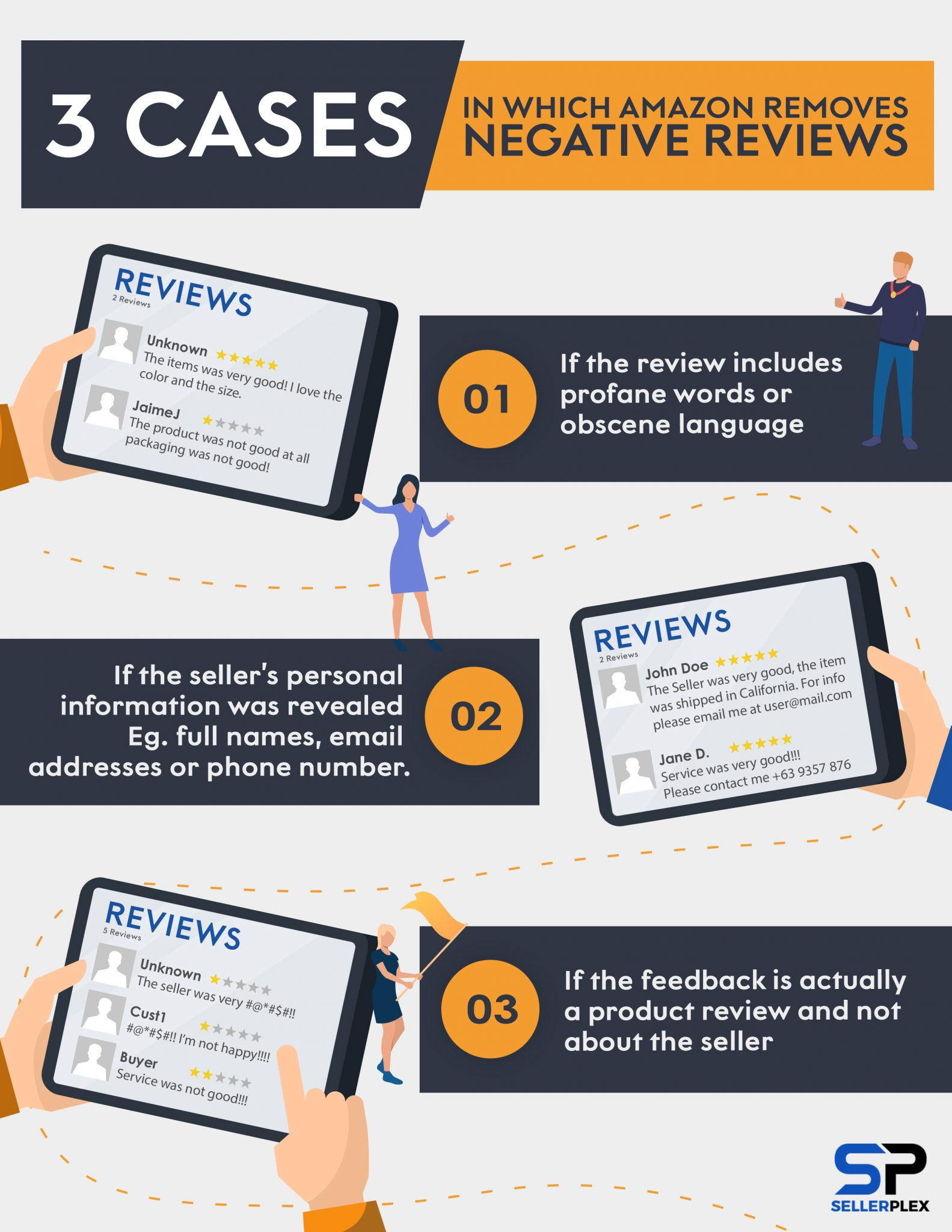 Amazon review infographic